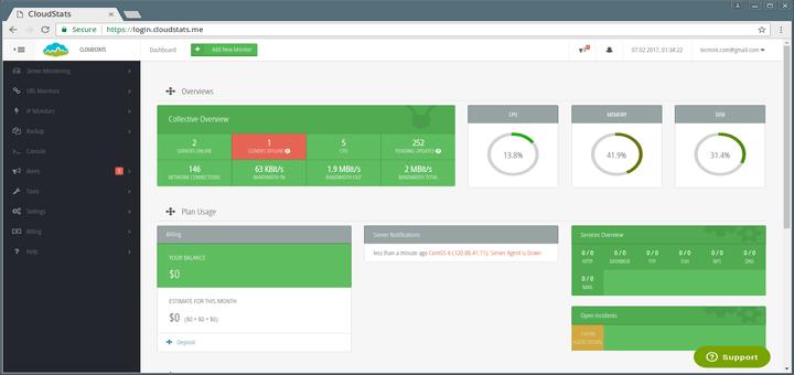 CloudStats - Linux Server Monitorin