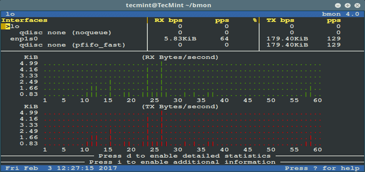 bmon – A Powerful Network Bandwidth Monitoring and Debugging Tool for Linux