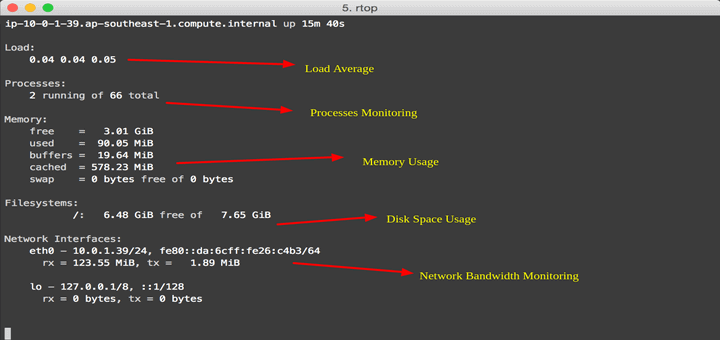 rtop - Remote Linux Server Monitoring over SSH
