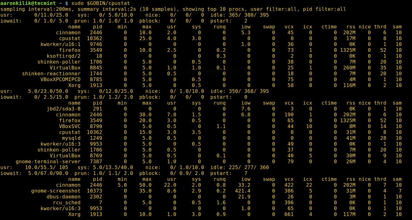 Cpustat - Monitor Linux CPU Usage