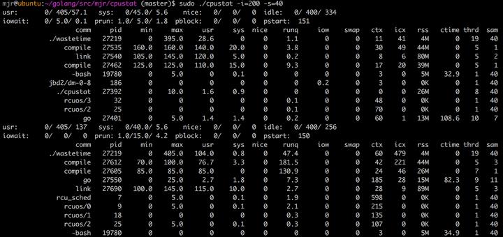 Cpustat Monitor Linux CPU Utilization