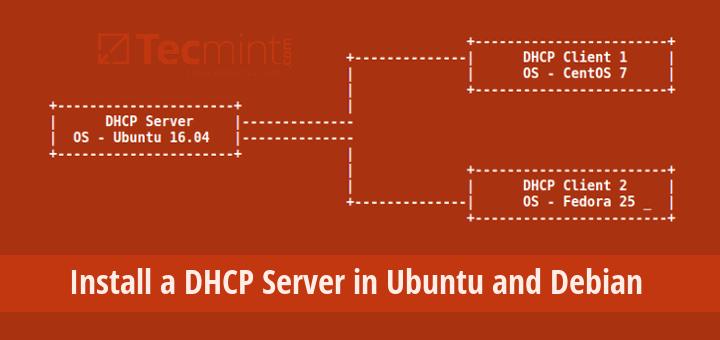 Install DHCP Server in Ubuntu