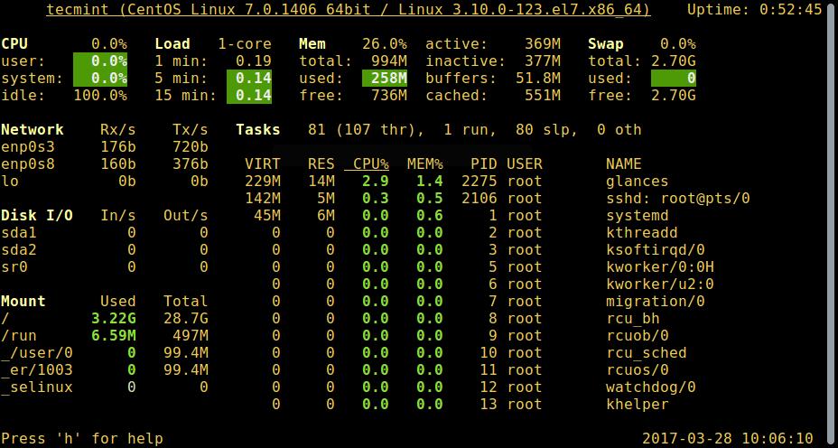 Glances - Linux Process Monitoring