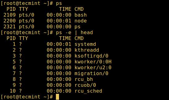 List Linux Active Processes