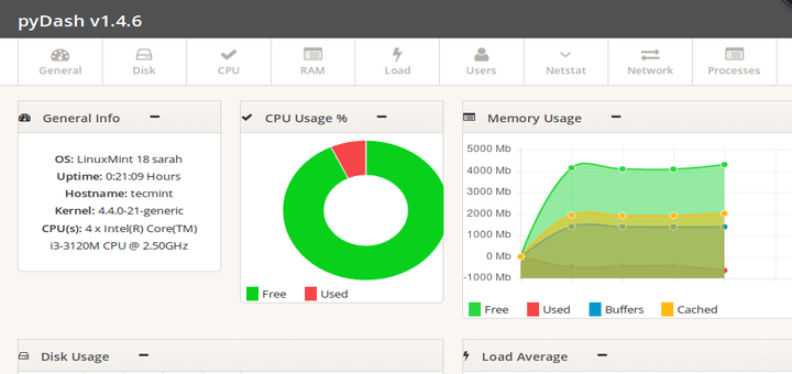 pyDash Linux Server Performance