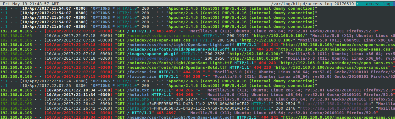 Monitor Apache Logs in CentOS 7