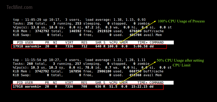 Limit CPU Usage of a Process in Linux
