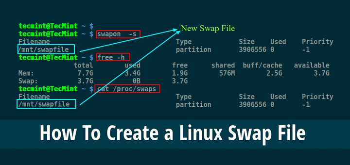 Create a Linux Swap File