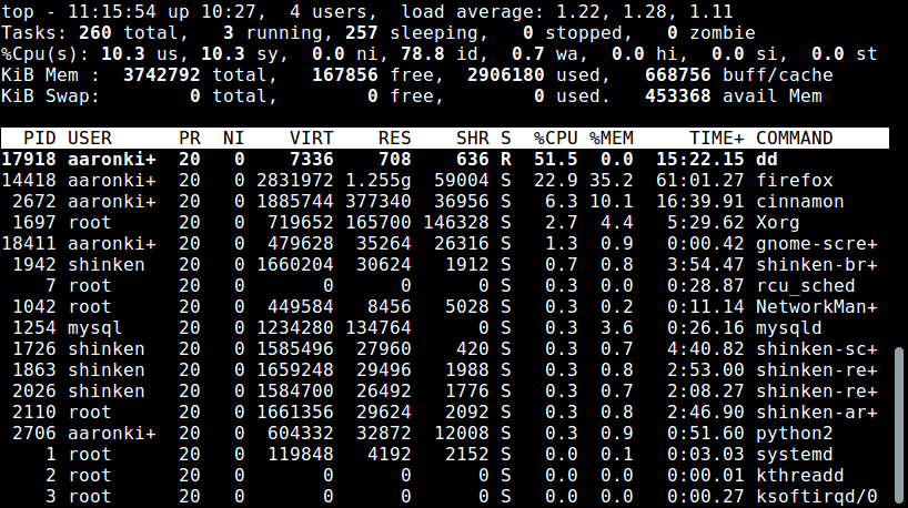 Limit CPU Usage of Process in Linux