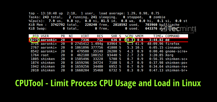 Limit Linux Process CPU Usage and Load
