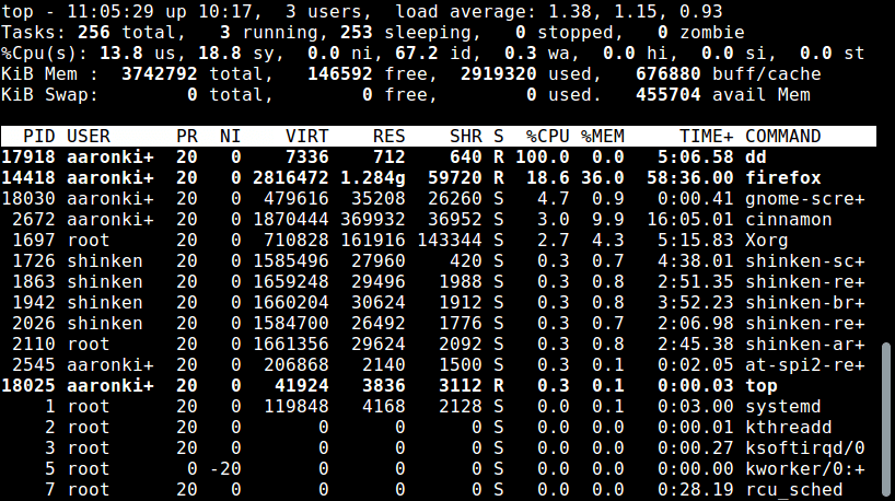 Monitor CPU Usage in Linux