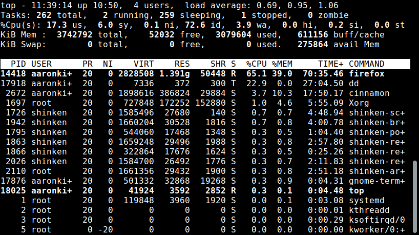 Throttle CPU Usage in Linux