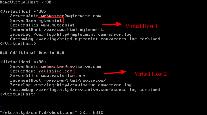 Apache Virtual Host Configurations