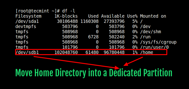 Move Home Directory to Dedicated Partition