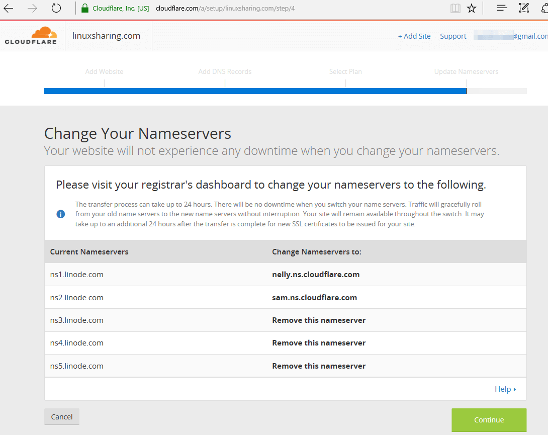 CloudFlare Domain Name Servers