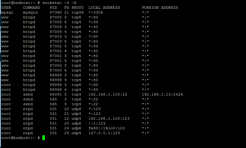 Verify MariaDB Port