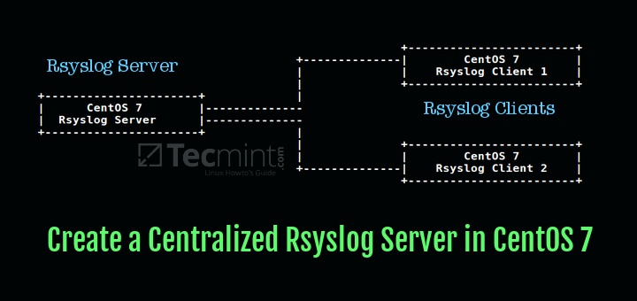 Create Centralized Rsyslog Server in CentOS 7