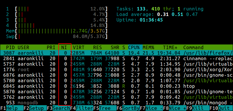 Check Linux Process Nice Values using Htop Command