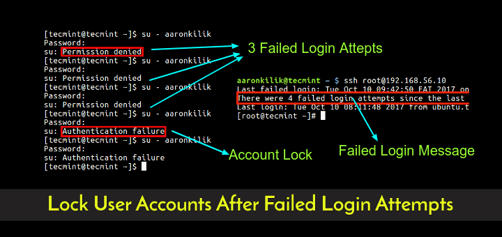 Lock User Accounts Failed Logins in Linux