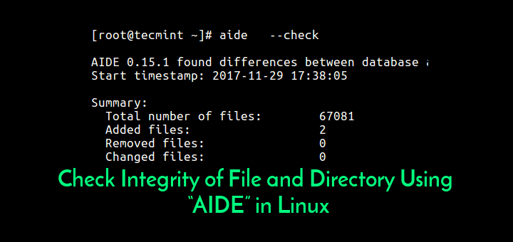 How to Check Integrity of File and Directory Using