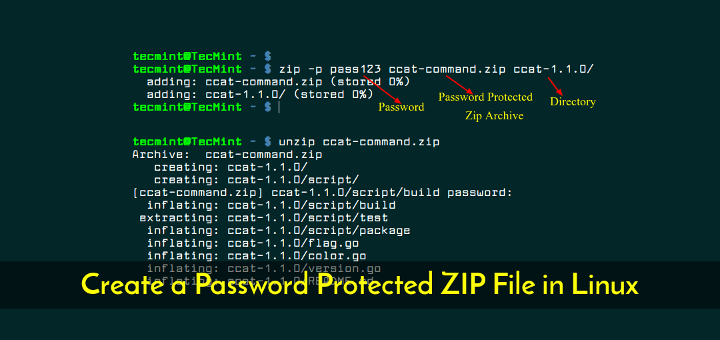 Create Password Zip File in Linux