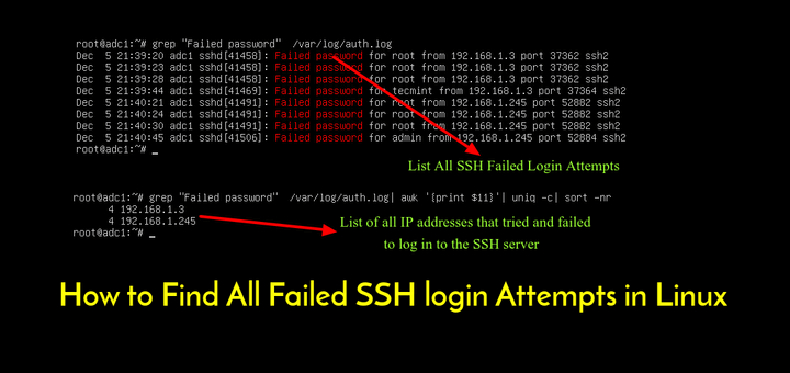 Find All Failed SSH login Attempts