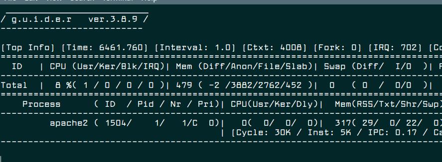 Monitor Apache Process Usage