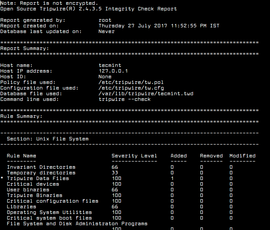 Tripwire System Report