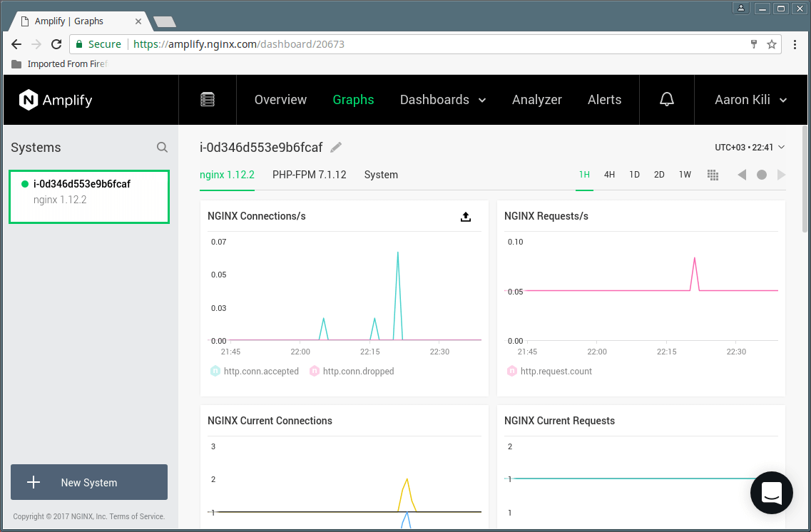 Amplify - NGINX Monitoring Made Easy