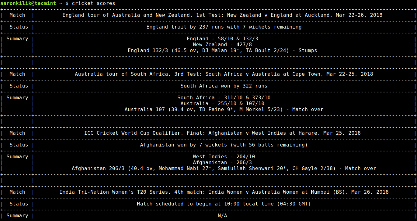 Live Cricket Score in Linux Terminal
