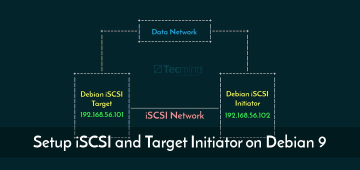 Setup iSCSI Target and Initiator on Debian 9