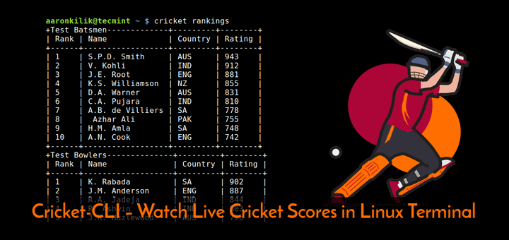 Watch Live Cricket Score in Linux Terminal