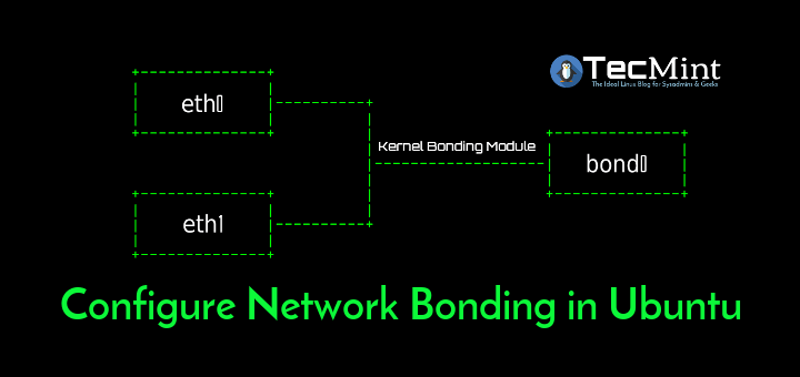 How to Configure Network Bonding or Teaming in Ubuntu