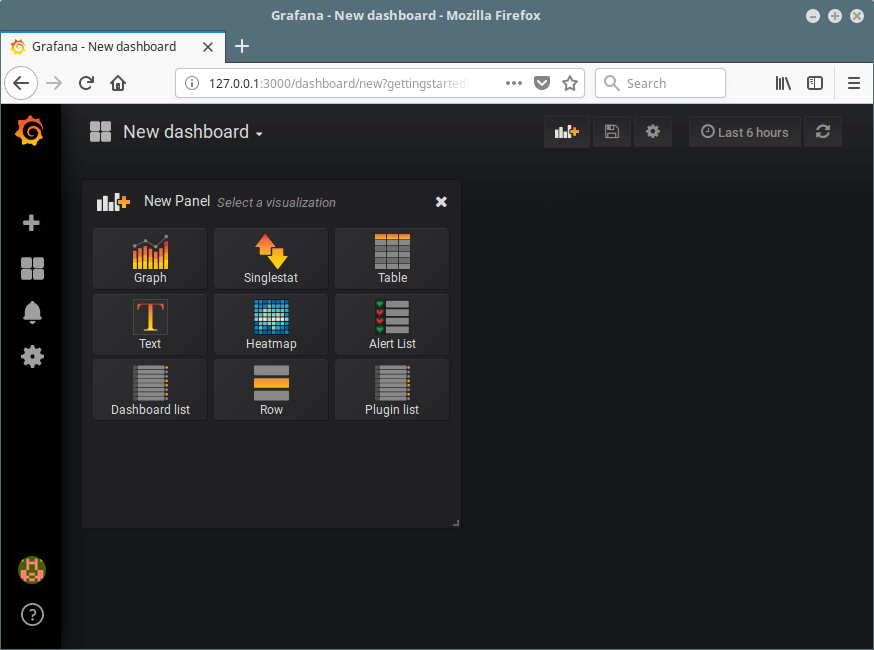 Add Grafana New Dashboard