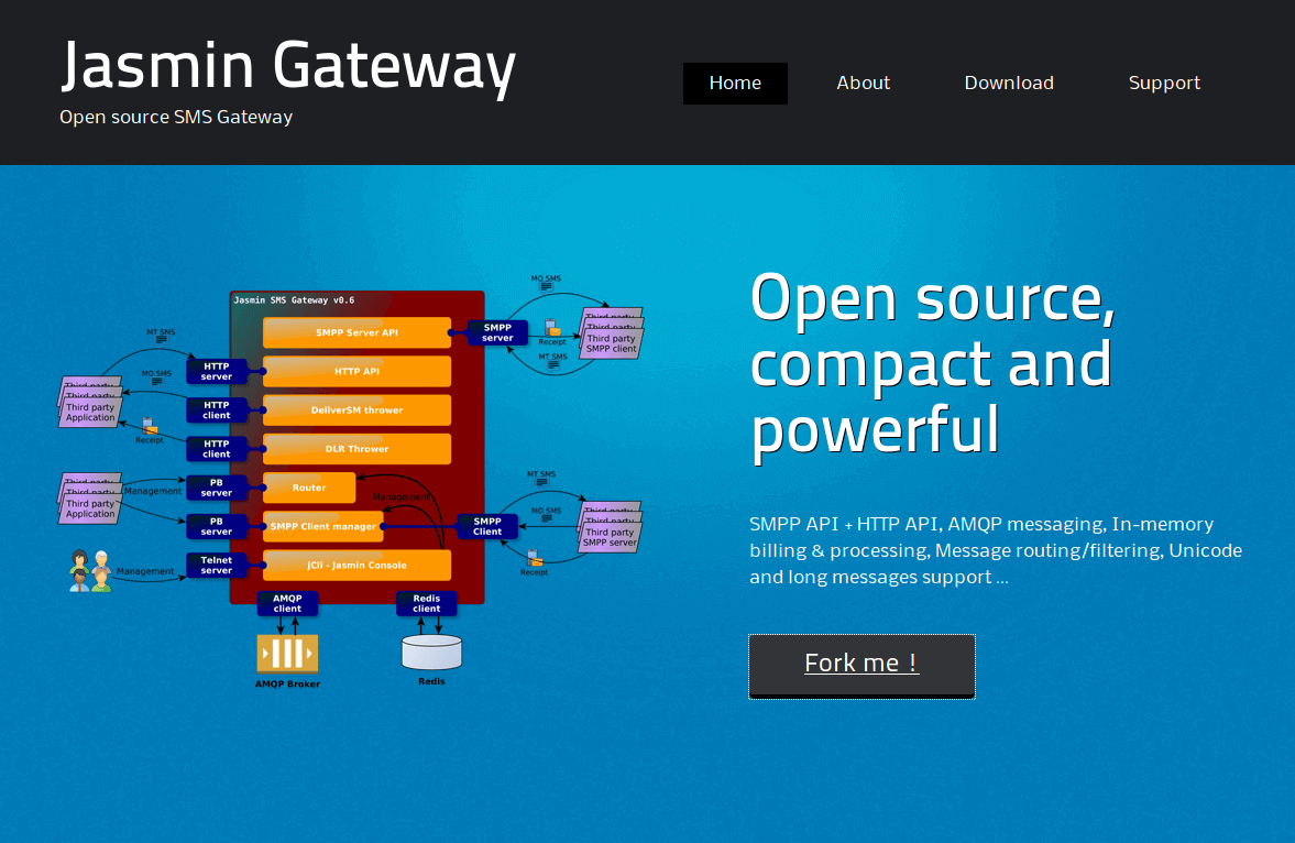 4 Best Open Source Bulk SMS Gateway Software