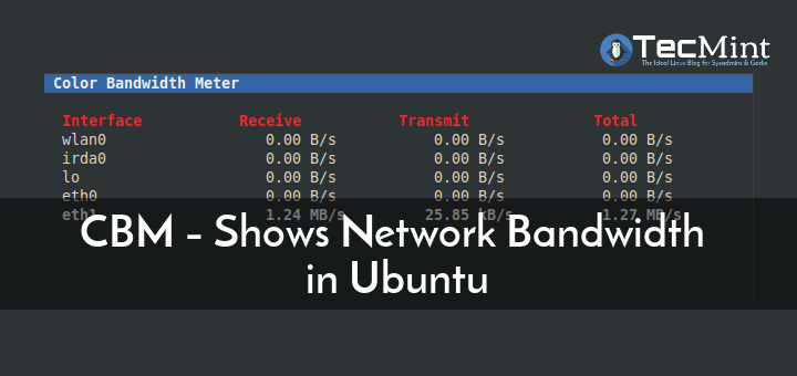 Shows Network Bandwidth in Ubuntu