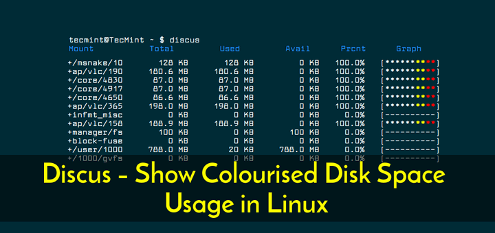 Show Linux Color Disk Space Usage