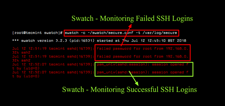 Swatch Linux Log File Watcher
