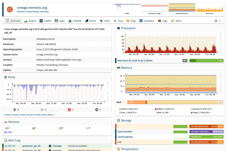16 Useful Bandwidth Monitoring Tools to Analyze Network