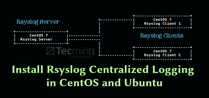 Install Rsyslog Central Logging in CentOS & Ubuntu