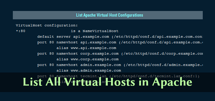How to List All Virtual Hosts in Apache Web Server