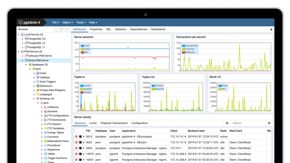 pgAdmin - PostgreSQL Tools