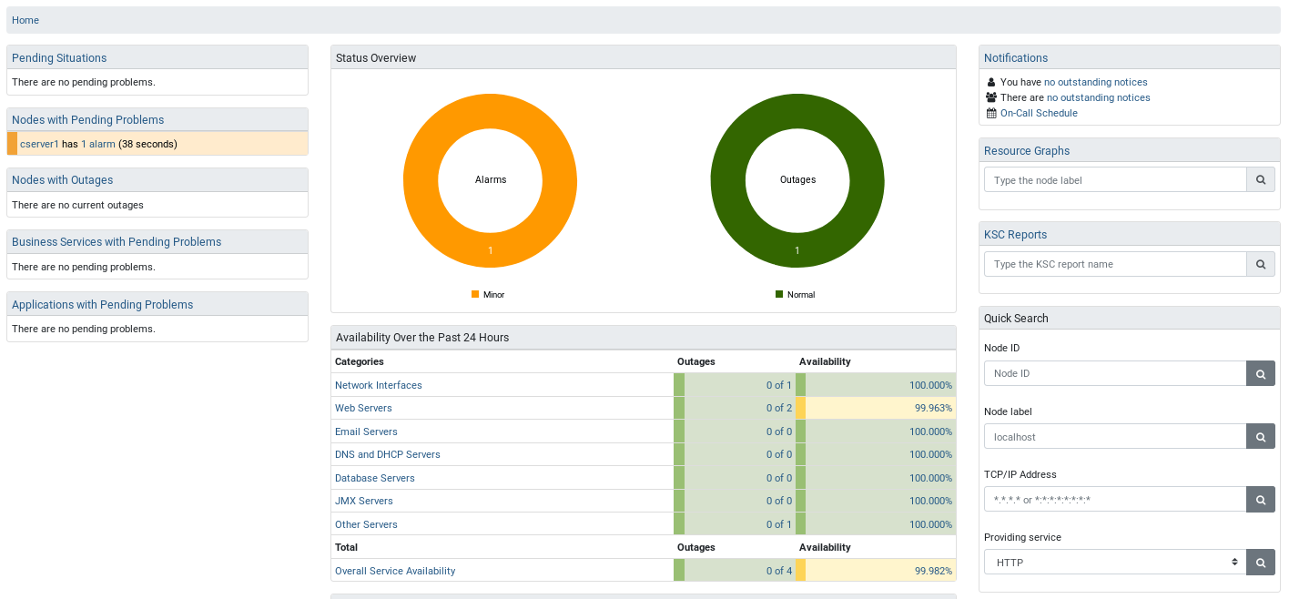 OpenNMS Status Overview