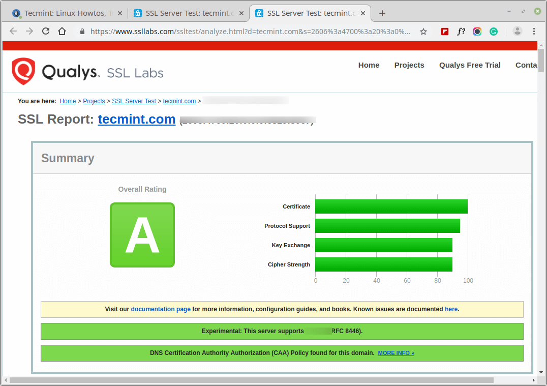 Test SSL Certificate of Website