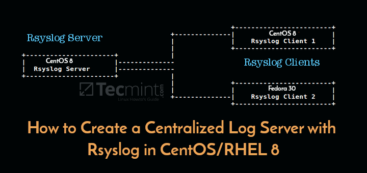 Create Centralized Rsyslog Server on CentOS 8