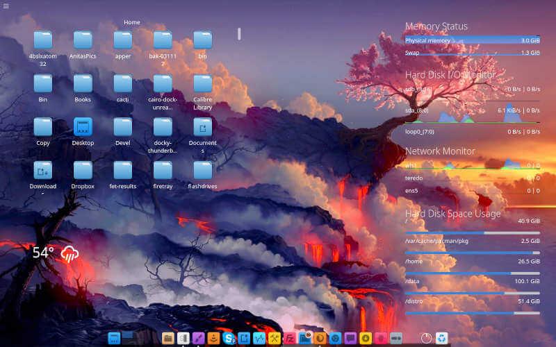 Bluestar Linux