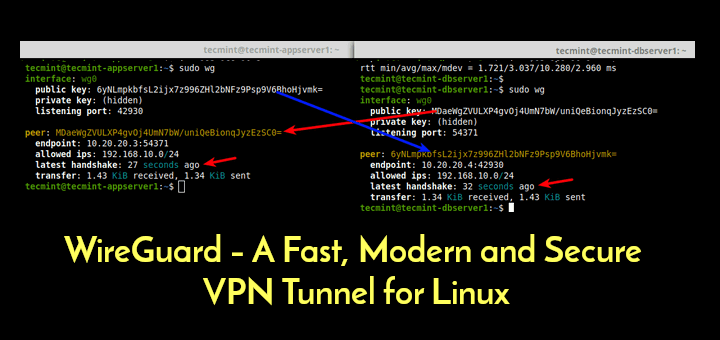 WireGuard Secure VPN Tunnel for Linux