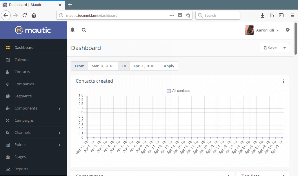Mautic Admin Control Panel Dashboard