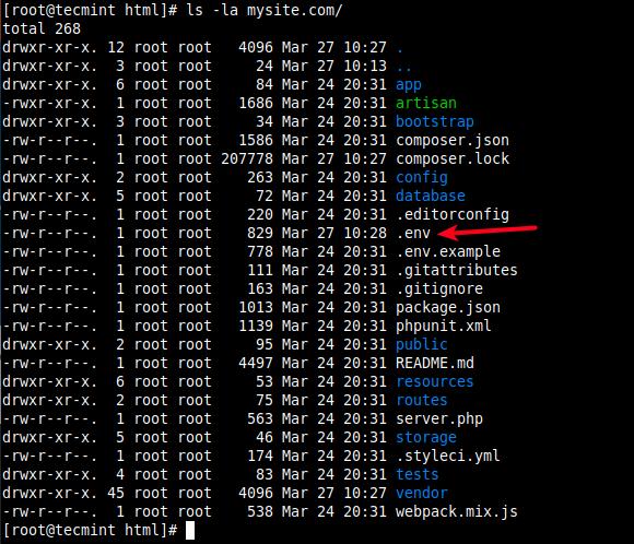 List Laravel Files