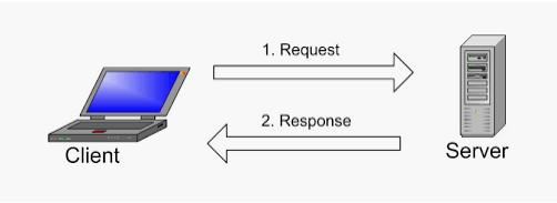 MySQL Client-Server Structure